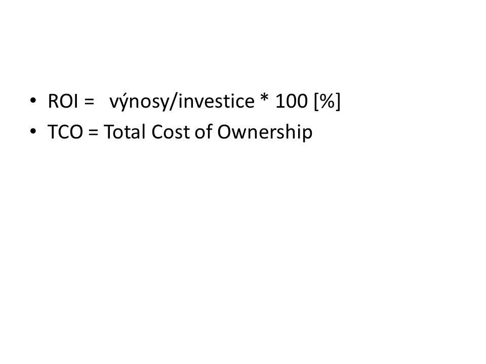 ROI = výnosy/investice * 100 [%]